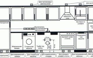 Размещение розеток и выключателей: правила удобства и безопасности