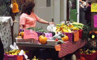 Как определить рыночную цену товара, работы или услуги