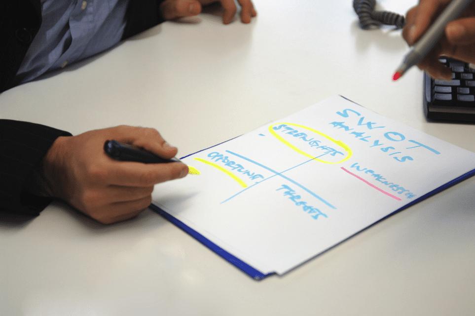 Как провести SWOT-анализ