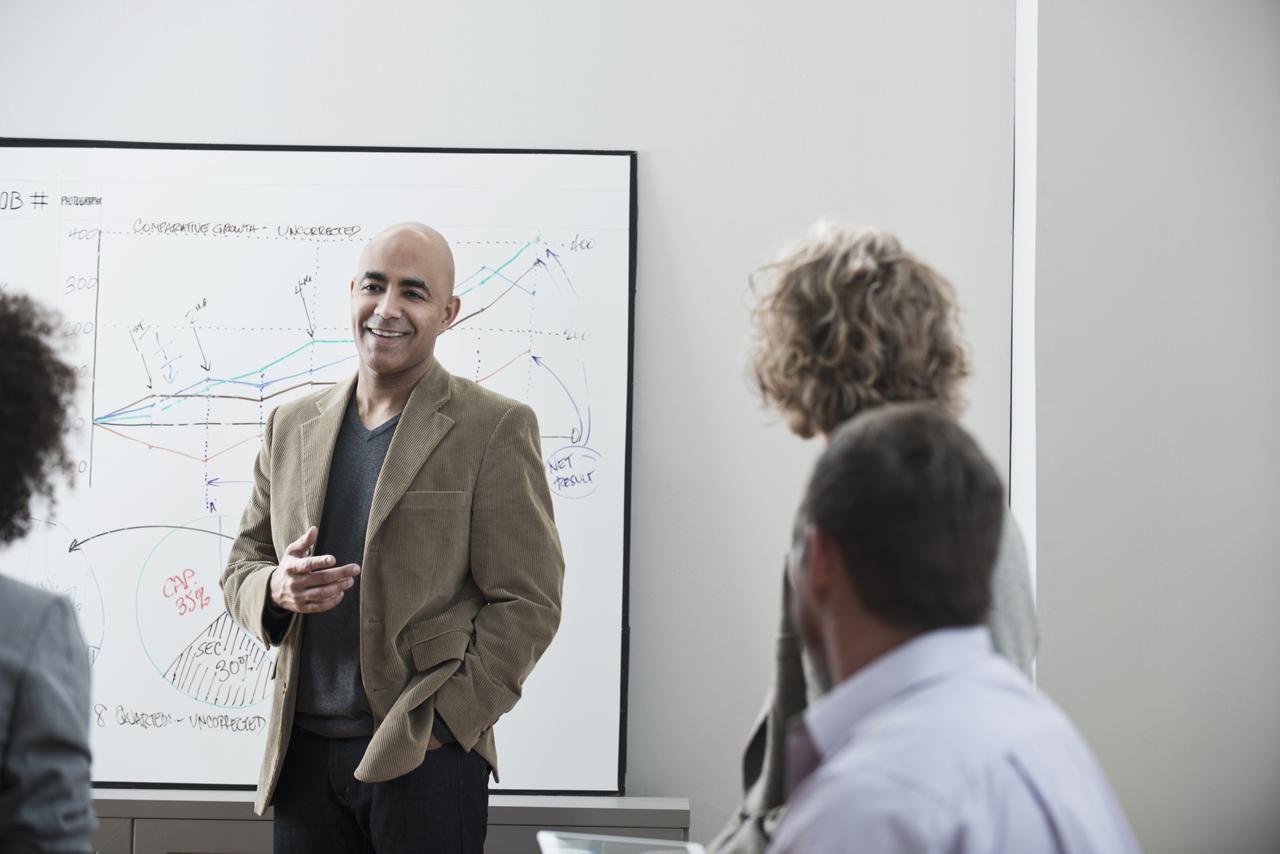Организовать систему мотивирования в организации