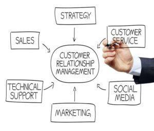 Выбор стратегии развития компании