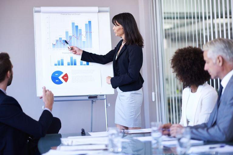 Стратегические цели бизнеса