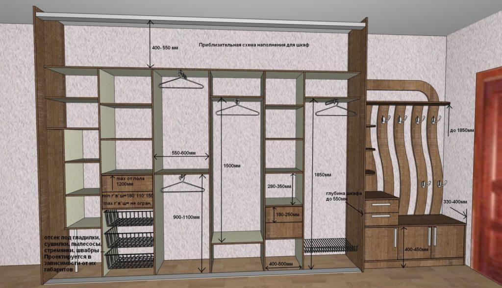 Встроенный шкаф - что нужно предусмотреть, прежде чем звать замерщика