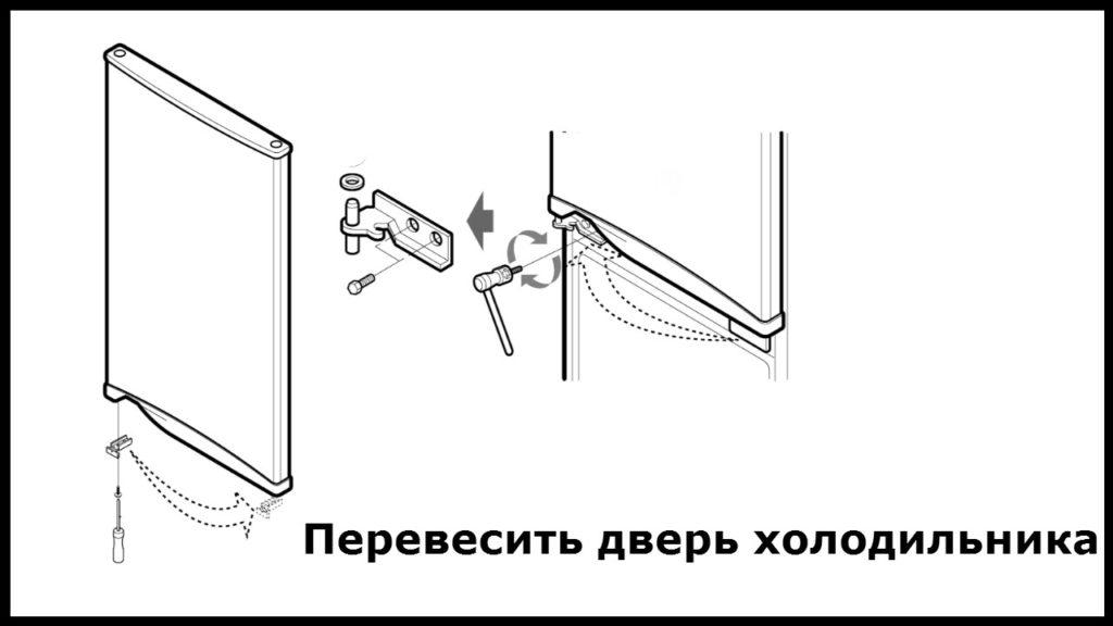 Как самостотельно перевесить дверцу холодильника на другую сторону